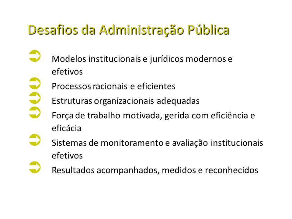 Desafios da Administração Pública Modelos institucionais e jurídicos modernos e efetivos Modelos institucionais e jurídicos modernos e efetivos Proces
