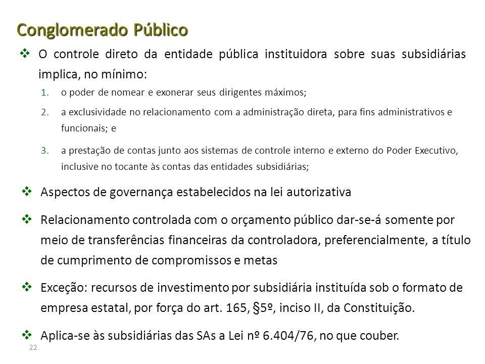 22 O controle direto da entidade pública instituidora sobre suas subsidiárias implica, no mínimo: 1.o poder de nomear e exonerar seus dirigentes máxim