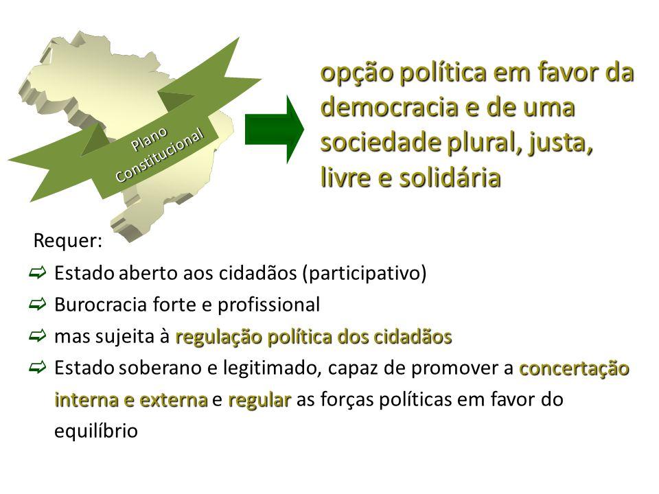 opção política em favor da democracia e de uma sociedade plural, justa, livre e solidária Estado aberto aos cidadãos (participativo) Burocracia forte