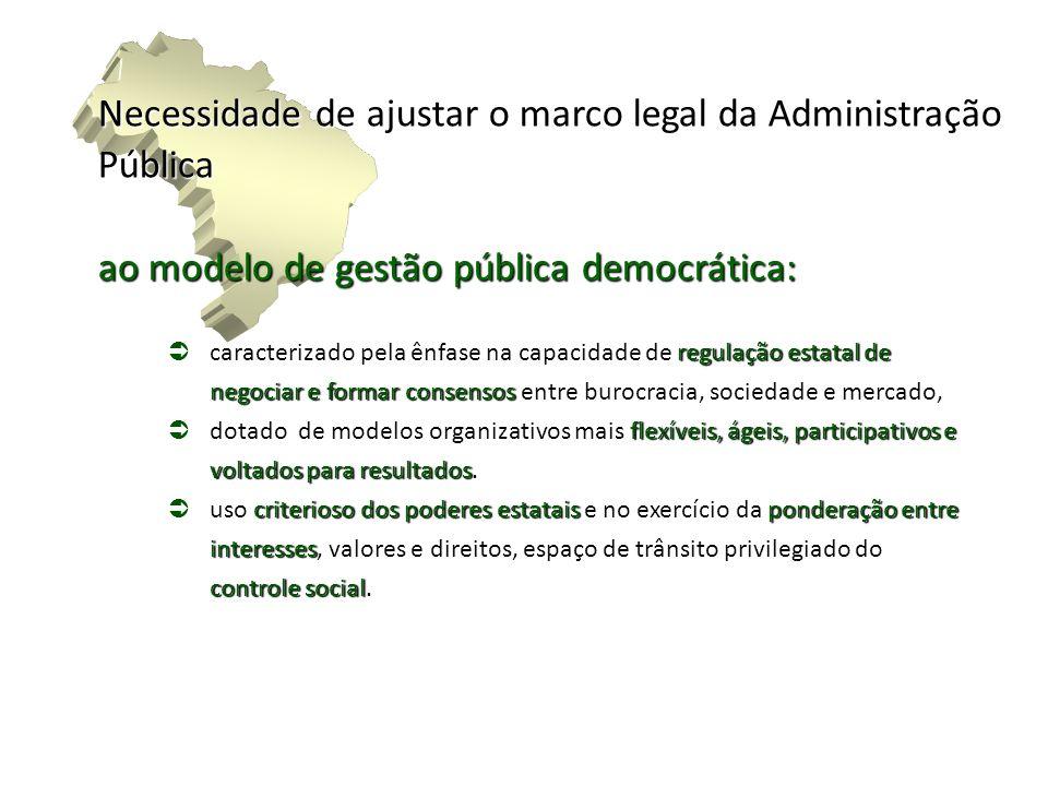 Desafios da Administração Pública Modelos institucionais e jurídicos modernos e efetivos Modelos institucionais e jurídicos modernos e efetivos Processos racionais e eficientes Processos racionais e eficientes Estruturas organizacionais adequadas Estruturas organizacionais adequadas Força de trabalho motivada, gerida com eficiência e eficácia Força de trabalho motivada, gerida com eficiência e eficácia Sistemas de monitoramento e avaliação institucionais efetivos Sistemas de monitoramento e avaliação institucionais efetivos Resultados acompanhados, medidos e reconhecidos Resultados acompanhados, medidos e reconhecidos