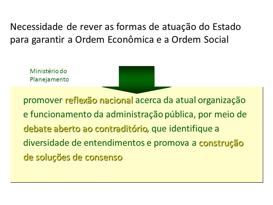 Necessidade de rever as formas de atuação do Estado para garantir a Ordem Econômica e a Ordem Social reflexão nacional debate aberto ao contraditório