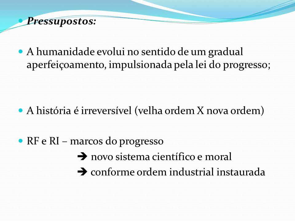Pressupostos: A humanidade evolui no sentido de um gradual aperfeiçoamento, impulsionada pela lei do progresso; A história é irreversível (velha ordem