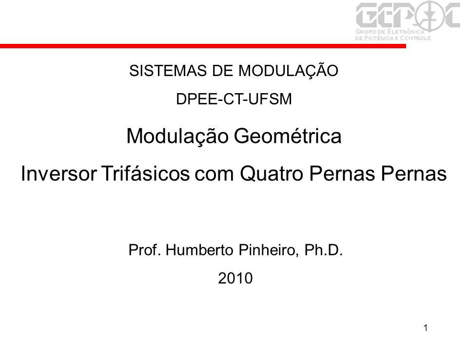 1 Prof.Humberto Pinheiro, Ph.D.