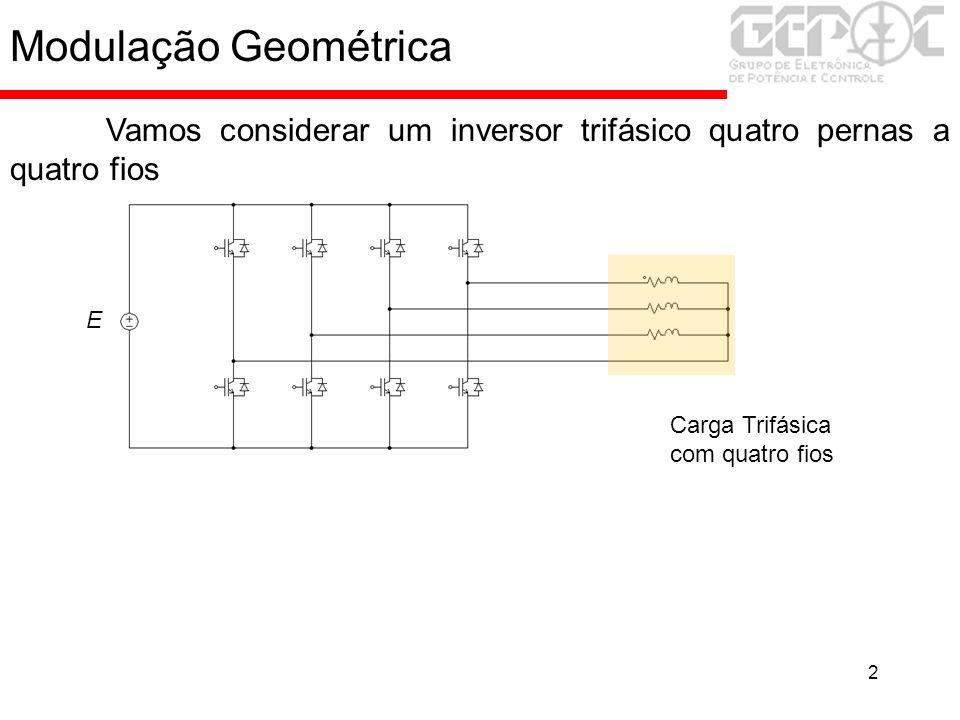 3 Modulação Geométrica Vamos considerar um inversor trifásico quatro pernas a quatro fios E Carga Trifásica com quatro fios E g a b c n