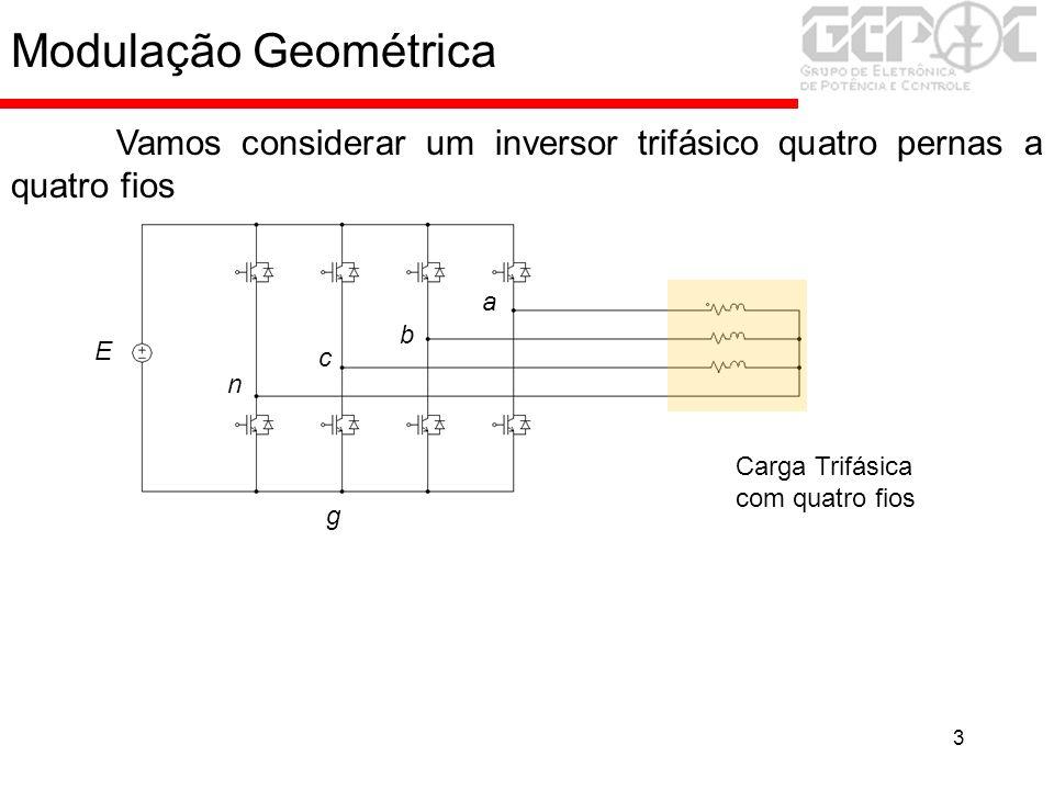 4 Modulação Geométrica Vamos considerar um inversor trifásico quatro pernas a quatro fios E Carga Trifásica com quatro fios E g a b c n