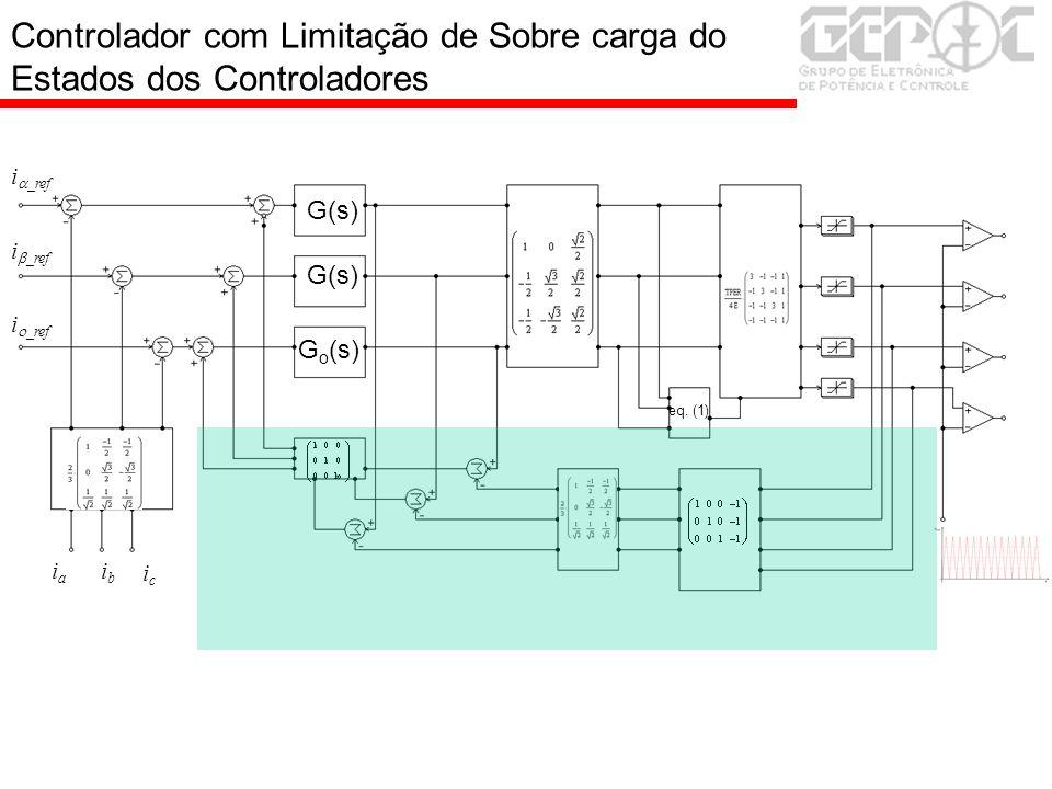 iaia ibib icic i _ref G(s) G o (s) Controlador com Limitação de Sobre carga do Estados dos Controladores eq.