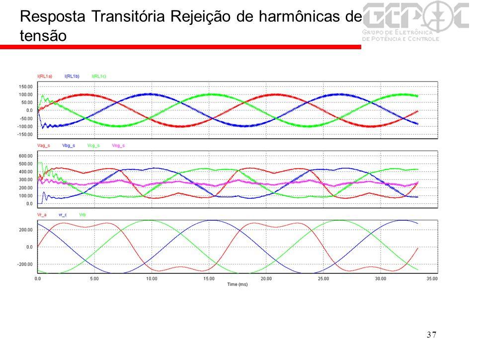 37 Resposta Transitória Rejeição de harmônicas de tensão
