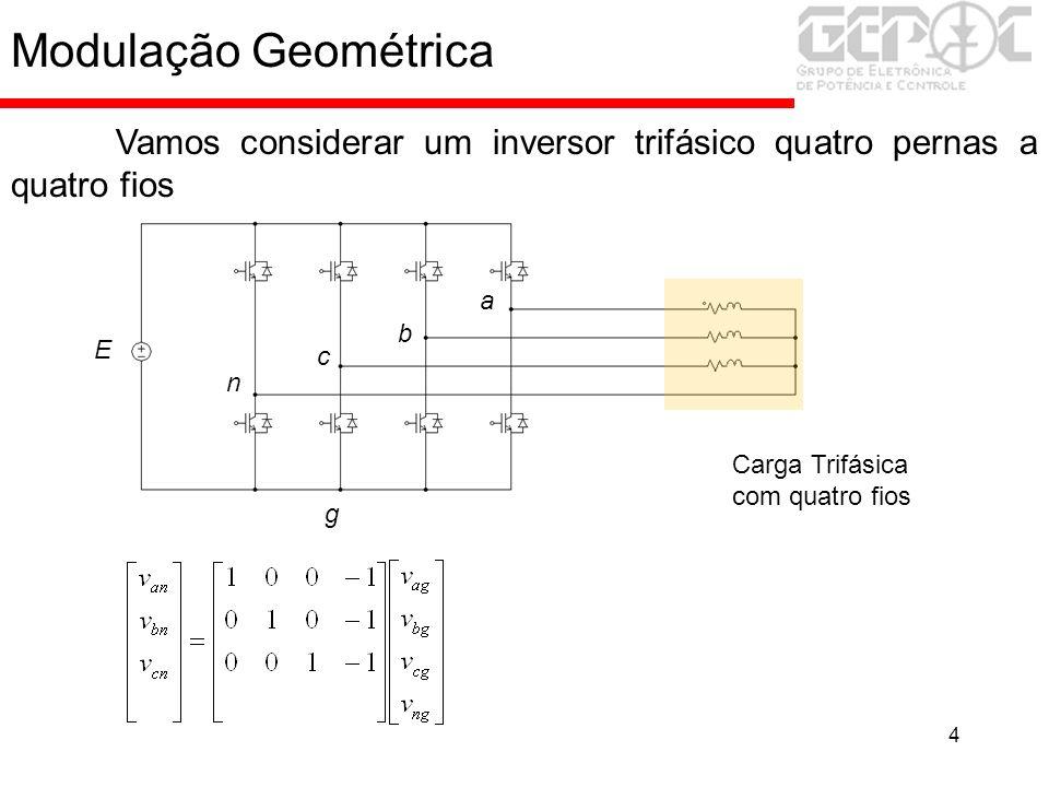 5 Modulação Geométrica Vamos considerar um inversor trifásico quatro pernas a quatro fios E Escolhido de forma que a matriz seja inversível Carga Trifásica com quatro fios E g a b c n