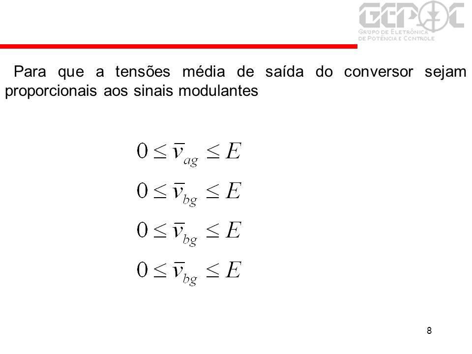 29 Se L n =0 e R n =0 v an v a_r v bn v b_r v cn v c_r
