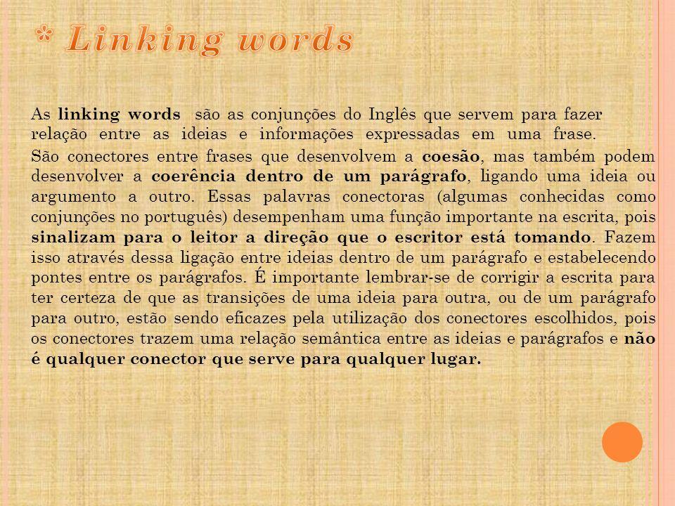 A maioria das partes de um texto formal é organizada de um jeito semelhante: introdução, desenvolvimento de ideias principais ou argumentos e conclusão.