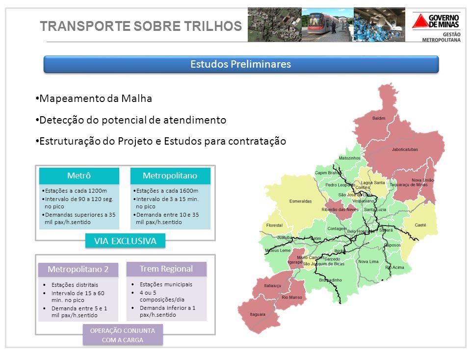 Mapeamento da Malha Detecção do potencial de atendimento Estruturação do Projeto e Estudos para contratação TRANSPORTE SOBRE TRILHOS OPERAÇÃO CONJUNTA