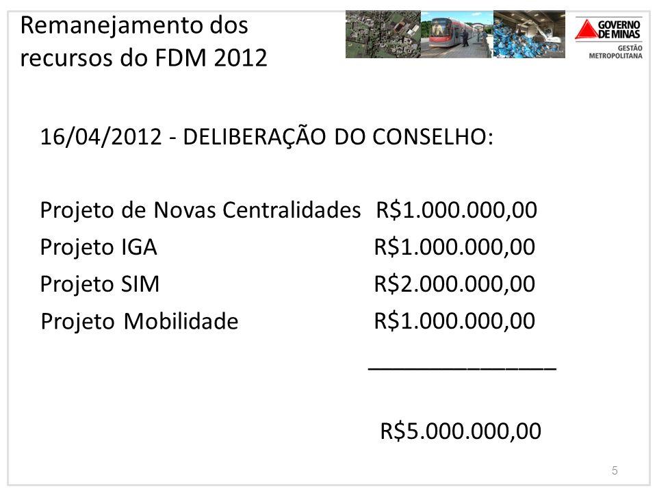 16/04/2012 - DELIBERAÇÃO DO CONSELHO: Projeto de Novas Centralidades R$1.000.000,00 Projeto IGA R$1.000.000,00 Projeto SIM R$2.000.000,00 R$1.000.000,