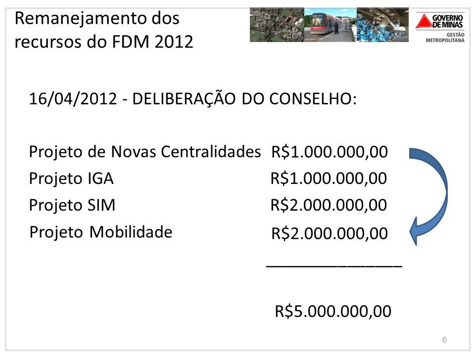 16/04/2012 - DELIBERAÇÃO DO CONSELHO: Projeto de Novas Centralidades Projeto IGA R$1.000.000,00 Projeto SIM R$2.000.000,00 R$1.000.000,00 ____________