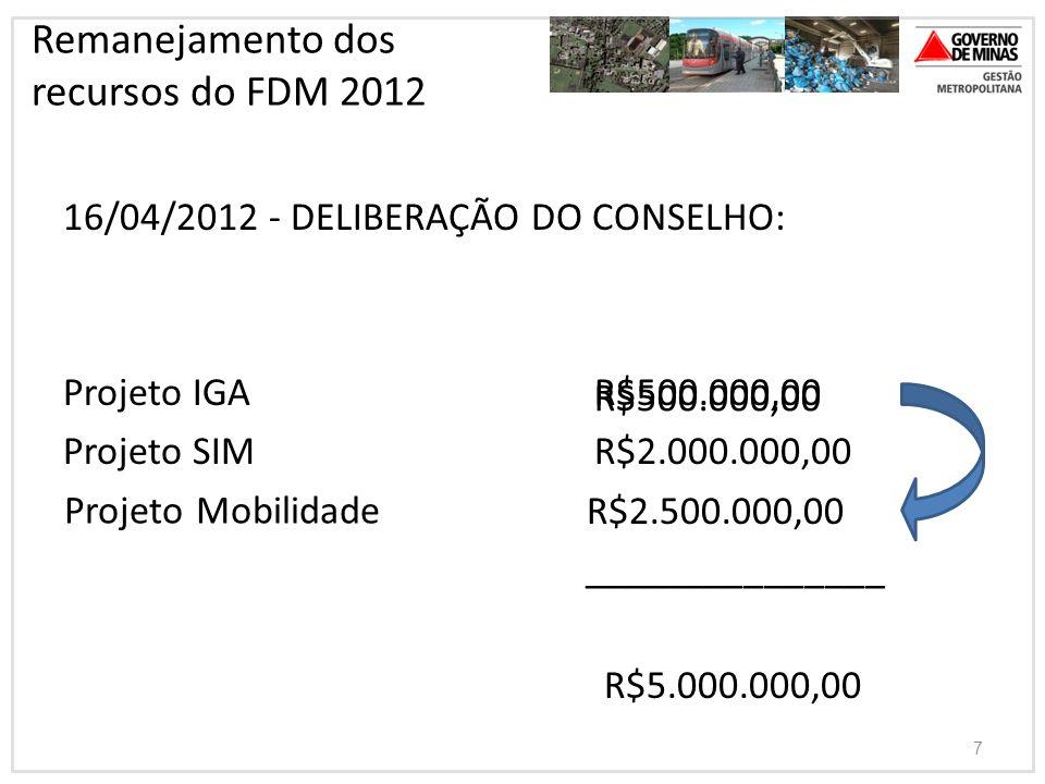 16/04/2012 - DELIBERAÇÃO DO CONSELHO: Projeto IGA R$500.000,00 Projeto SIM R$2.000.000,00 R$2.000.000,00 _______________ R$5.000.000,00 7 Remanejament