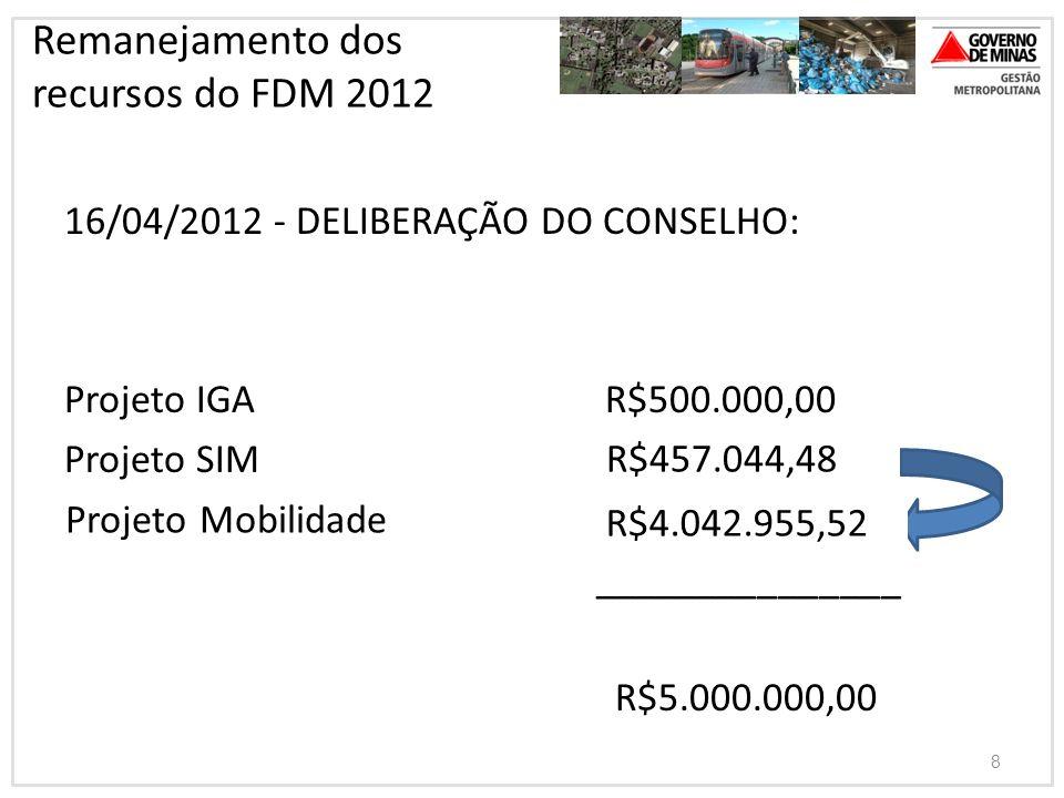 16/04/2012 - DELIBERAÇÃO DO CONSELHO: Projeto IGA R$500.000,00 Projeto SIM R$2.000.000,00 R$2.500.000,00 _______________ R$5.000.000,00 8 Remanejament