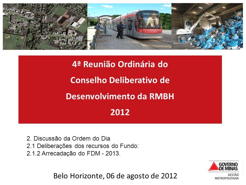 4ª Reunião Ordinária do Conselho Deliberativo de Desenvolvimento da RMBH 2012 2. Discussão da Ordem do Dia 2.1 Deliberações dos recursos do Fundo: 2.1