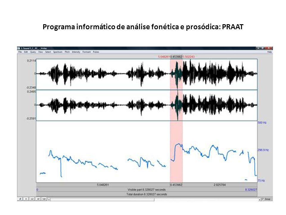 Programa informático de análise fonética e prosódica: PRAAT