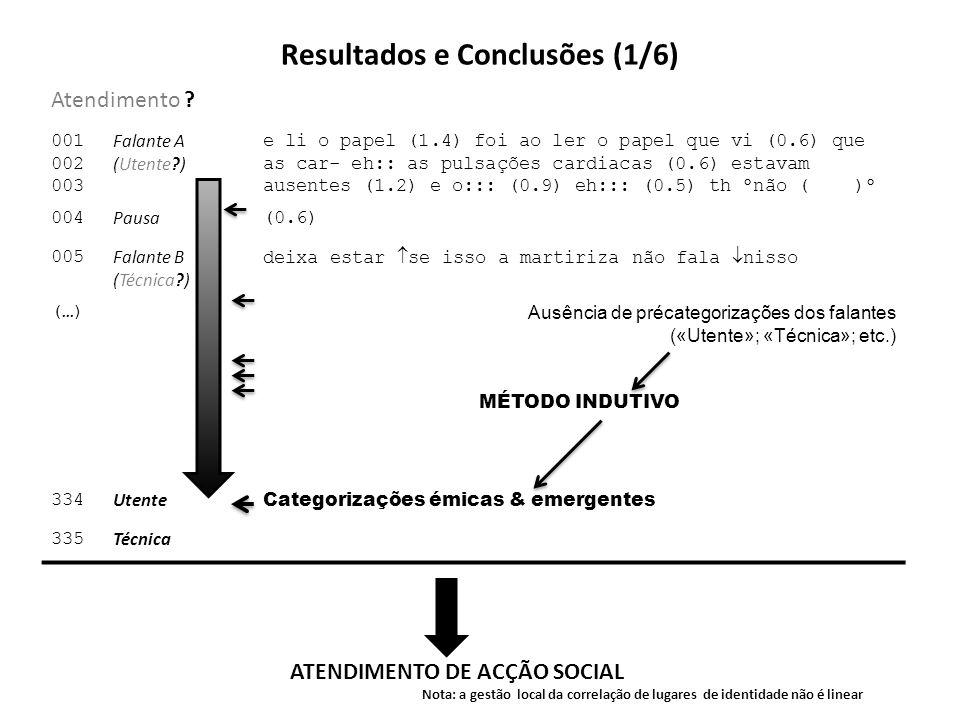 Resultados e Conclusões (1/6) 001 002 003 Falante A (Utente?) e li o papel (1.4) foi ao ler o papel que vi (0.6) que as car- eh:: as pulsações cardiac