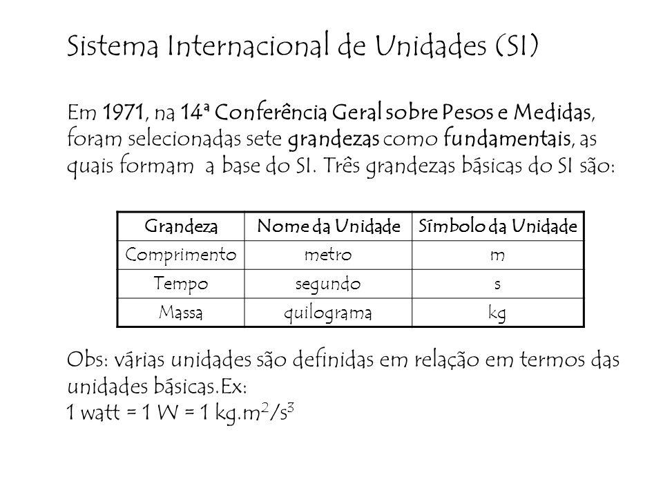 Sistema Internacional de Unidades (SI) Em 1971, na 14ª Conferência Geral sobre Pesos e Medidas, foram selecionadas sete grandezas como fundamentais, as quais formam a base do SI.