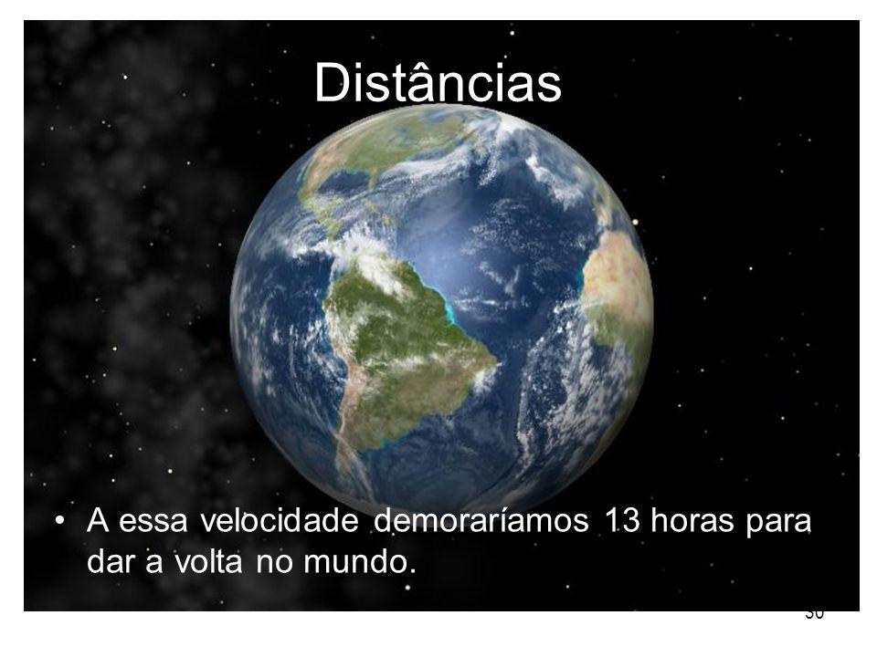 30 Distâncias A essa velocidade demoraríamos 13 horas para dar a volta no mundo.