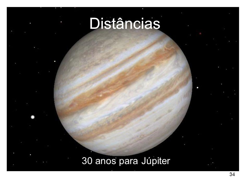 34 Distâncias 30 anos para Júpiter