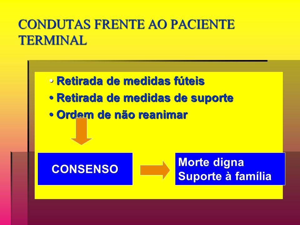 CONDUTAS FRENTE AO PACIENTE TERMINAL Retirada de medidas fúteis Retirada de medidas fúteis Retirada de medidas de suporte Retirada de medidas de supor