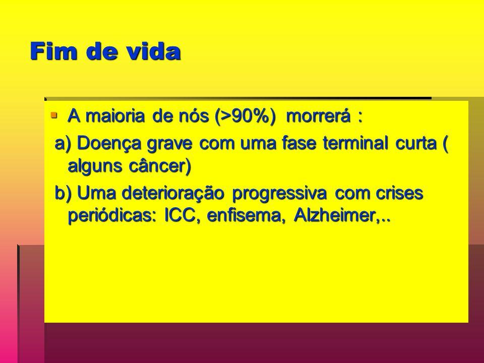 Fim de vida A maioria de nós (>90%) morrerá : A maioria de nós (>90%) morrerá : a) Doença grave com uma fase terminal curta ( alguns câncer) a) Doença grave com uma fase terminal curta ( alguns câncer) b) Uma deterioração progressiva com crises periódicas: ICC, enfisema, Alzheimer,..