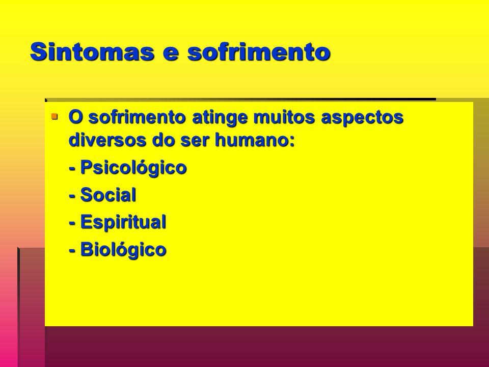 Sintomas e sofrimento O sofrimento atinge muitos aspectos diversos do ser humano: O sofrimento atinge muitos aspectos diversos do ser humano: - Psicológico - Social - Espiritual - Biológico