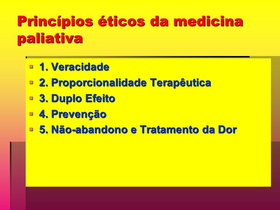 Princípios éticos da medicina paliativa 1.Veracidade 1.