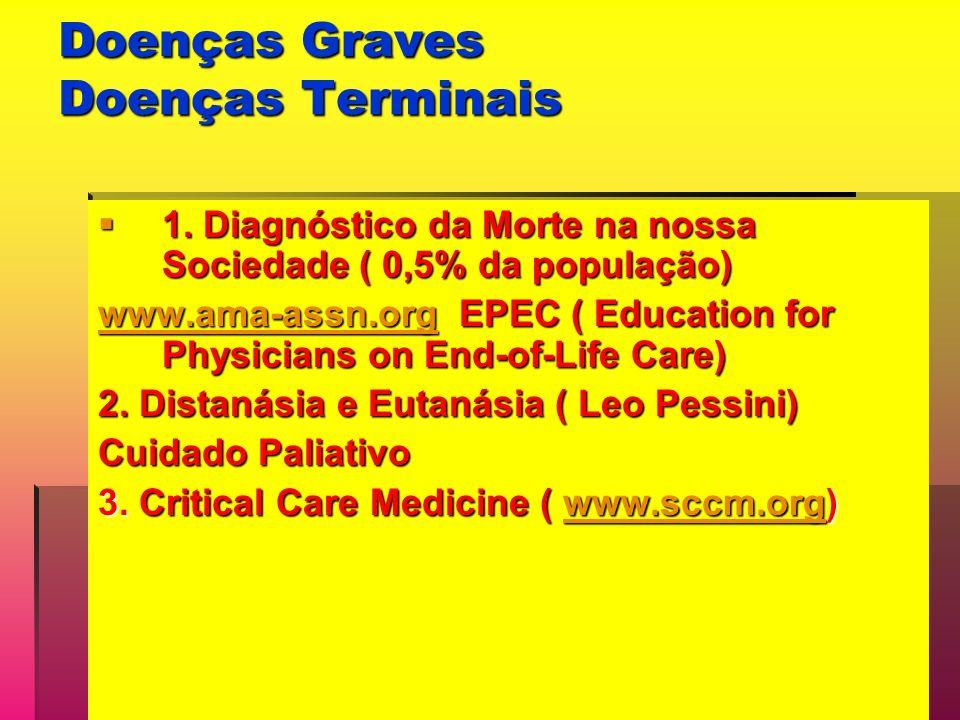 Doenças Graves Doenças Terminais 1.Diagnóstico da Morte na nossa Sociedade ( 0,5% da população) 1.