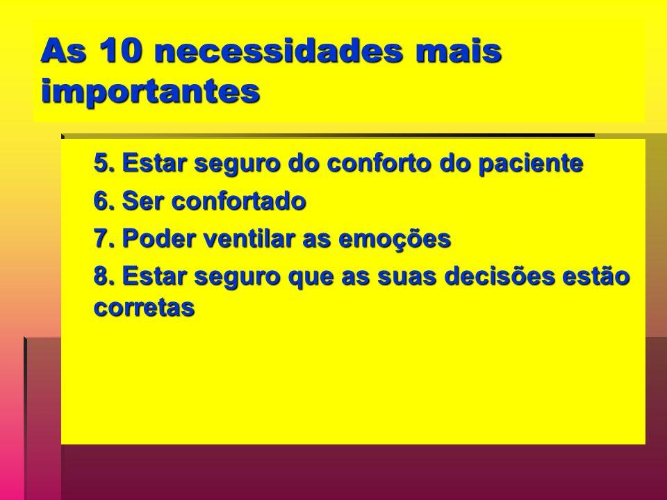 As 10 necessidades mais importantes 5. Estar seguro do conforto do paciente 6. Ser confortado 7. Poder ventilar as emoções 8. Estar seguro que as suas