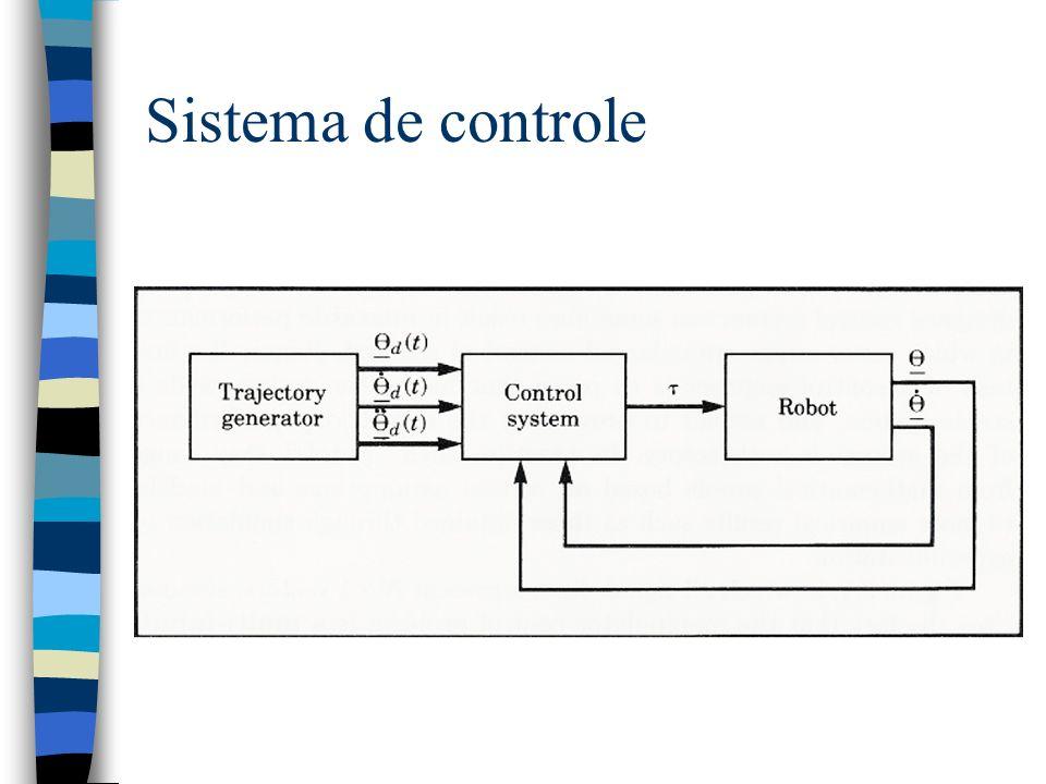 Sistema de controle