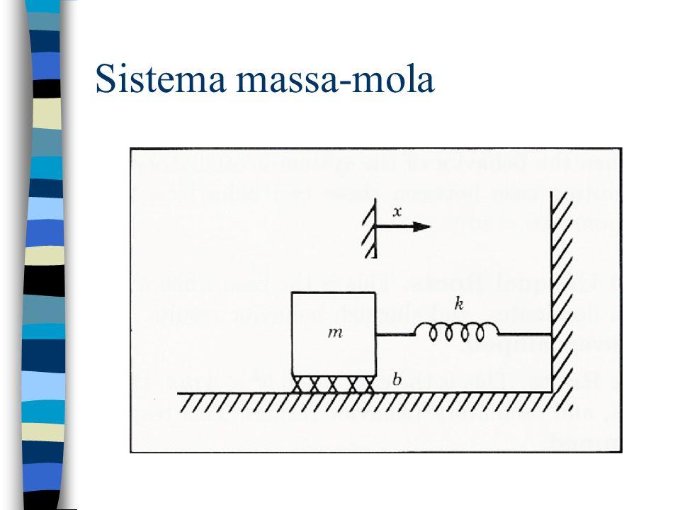 Sistema massa-mola