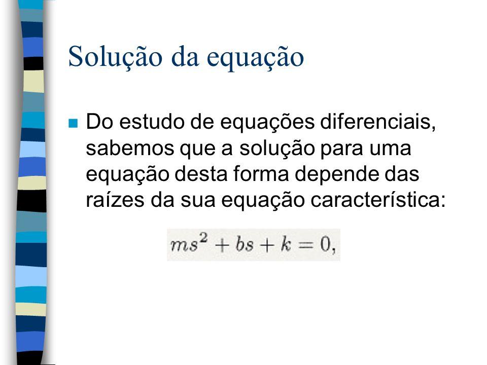 Solução da equação n Do estudo de equações diferenciais, sabemos que a solução para uma equação desta forma depende das raízes da sua equação característica: