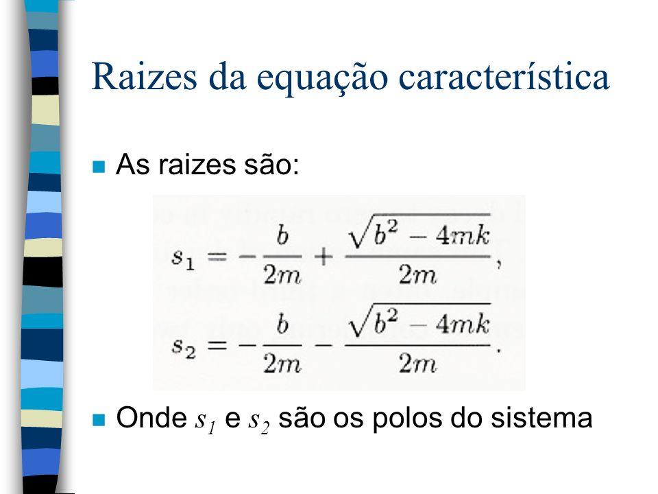 Raizes da equação característica n As raizes são: Onde s 1 e s 2 são os polos do sistema