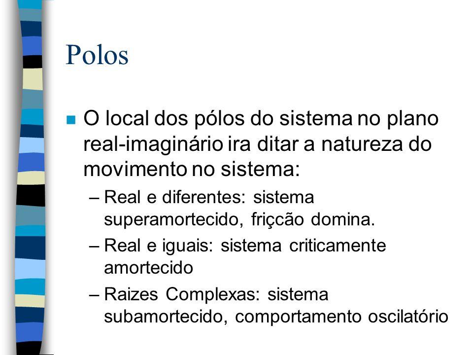 Polos n O local dos pólos do sistema no plano real-imaginário ira ditar a natureza do movimento no sistema: –Real e diferentes: sistema superamortecido, friçcão domina.