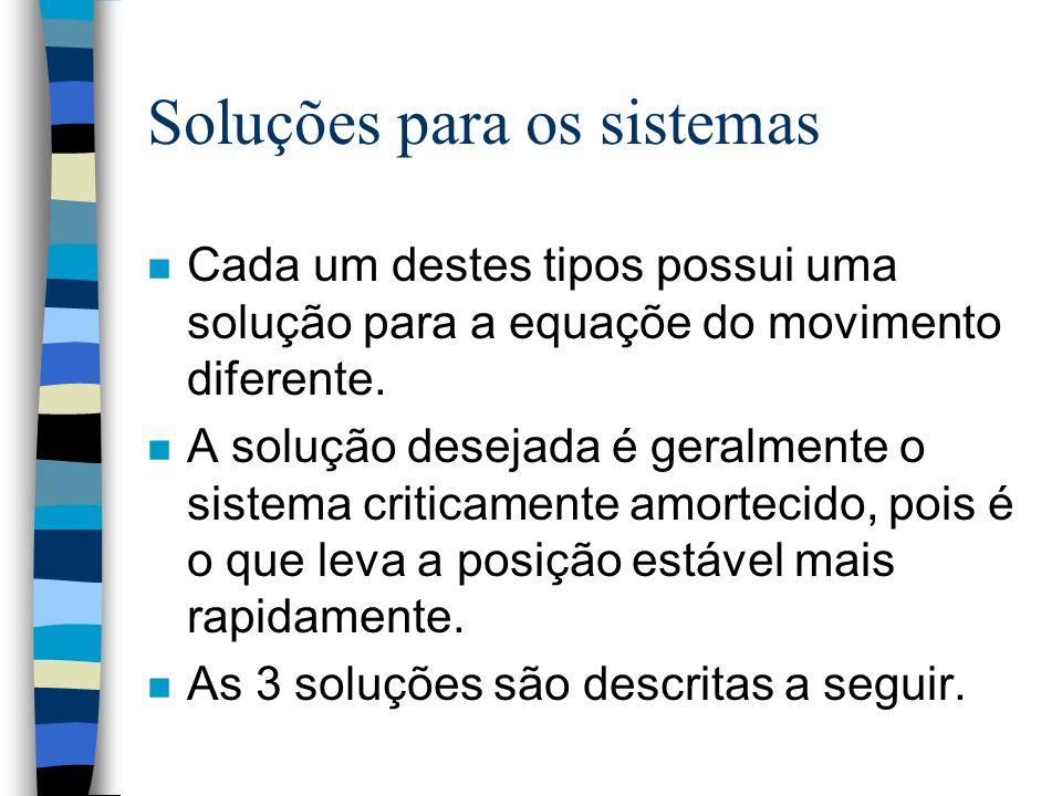 Soluções para os sistemas n Cada um destes tipos possui uma solução para a equaçõe do movimento diferente.