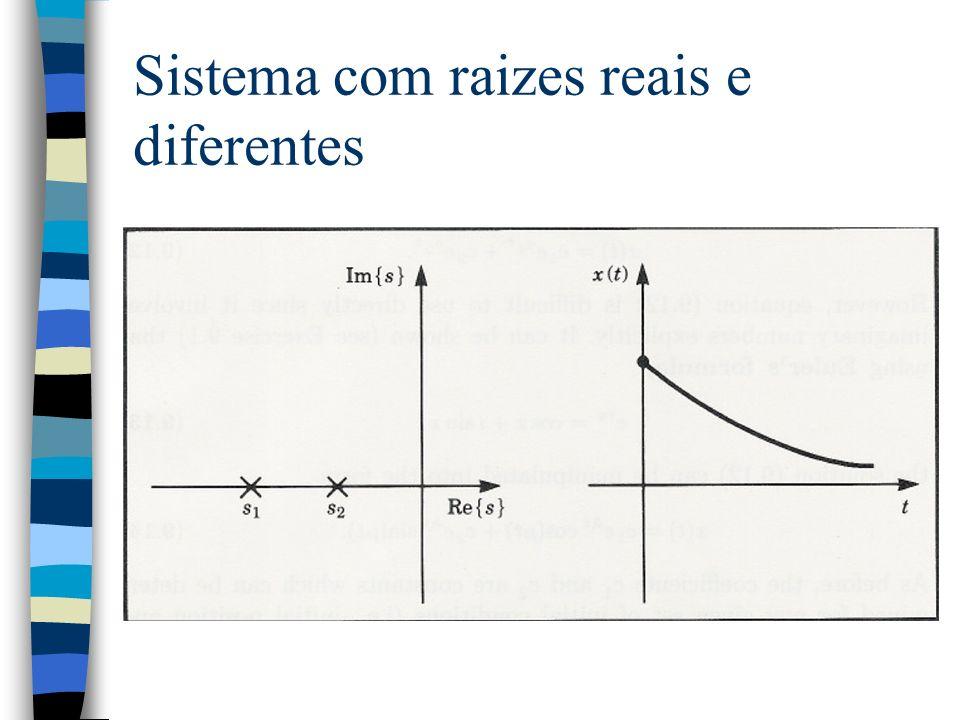 Sistema com raizes reais e diferentes
