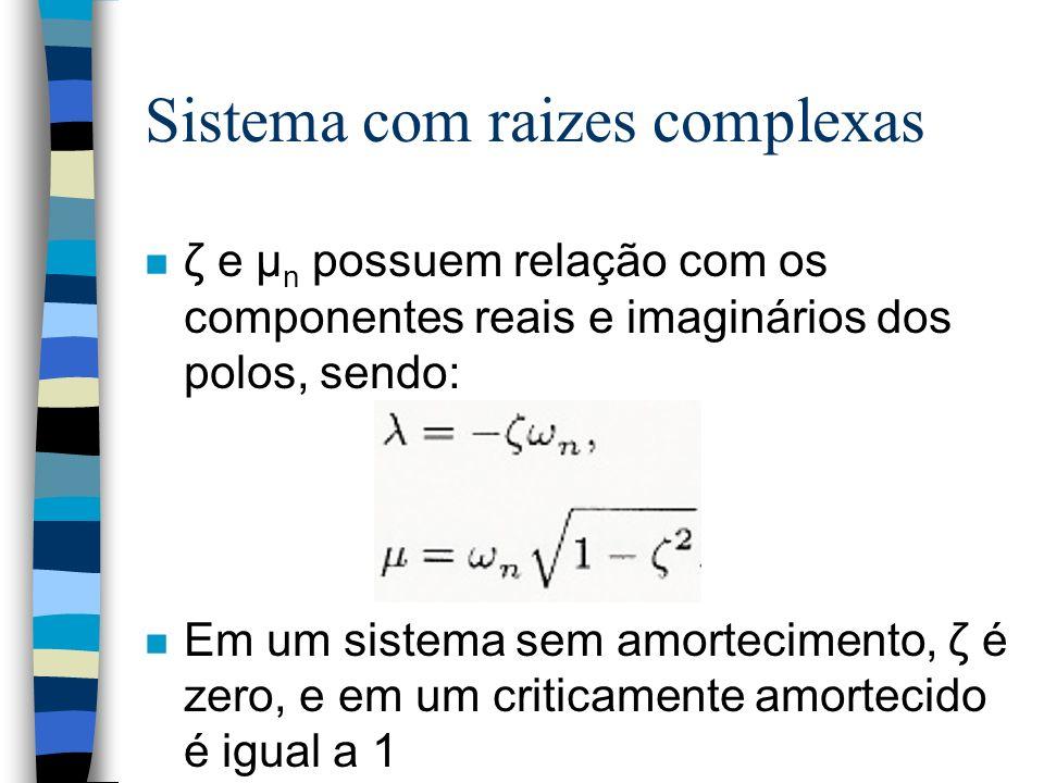 Sistema com raizes complexas n ζ e μ n possuem relação com os componentes reais e imaginários dos polos, sendo: n Em um sistema sem amortecimento, ζ é zero, e em um criticamente amortecido é igual a 1