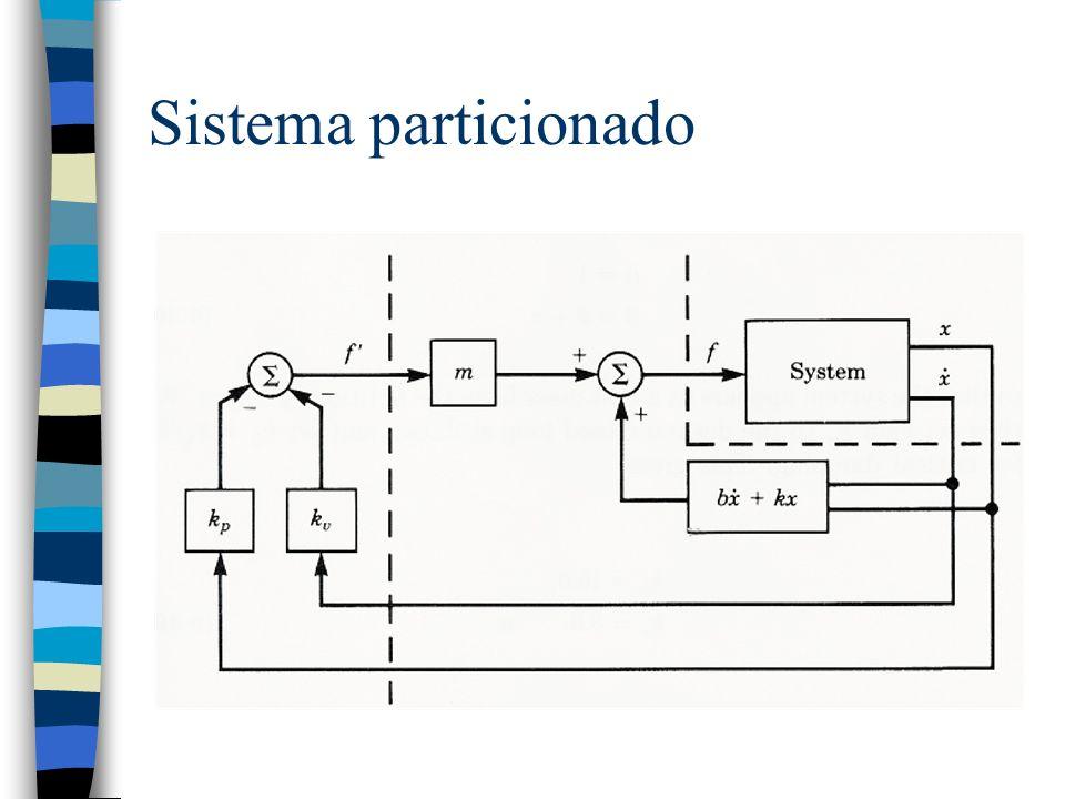 Sistema particionado