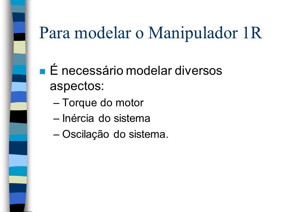 Para modelar o Manipulador 1R n É necessário modelar diversos aspectos: –Torque do motor –Inércia do sistema –Oscilação do sistema.