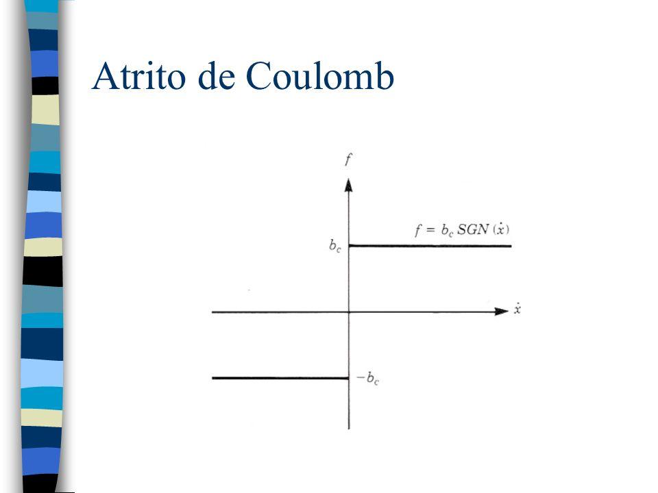 Atrito de Coulomb