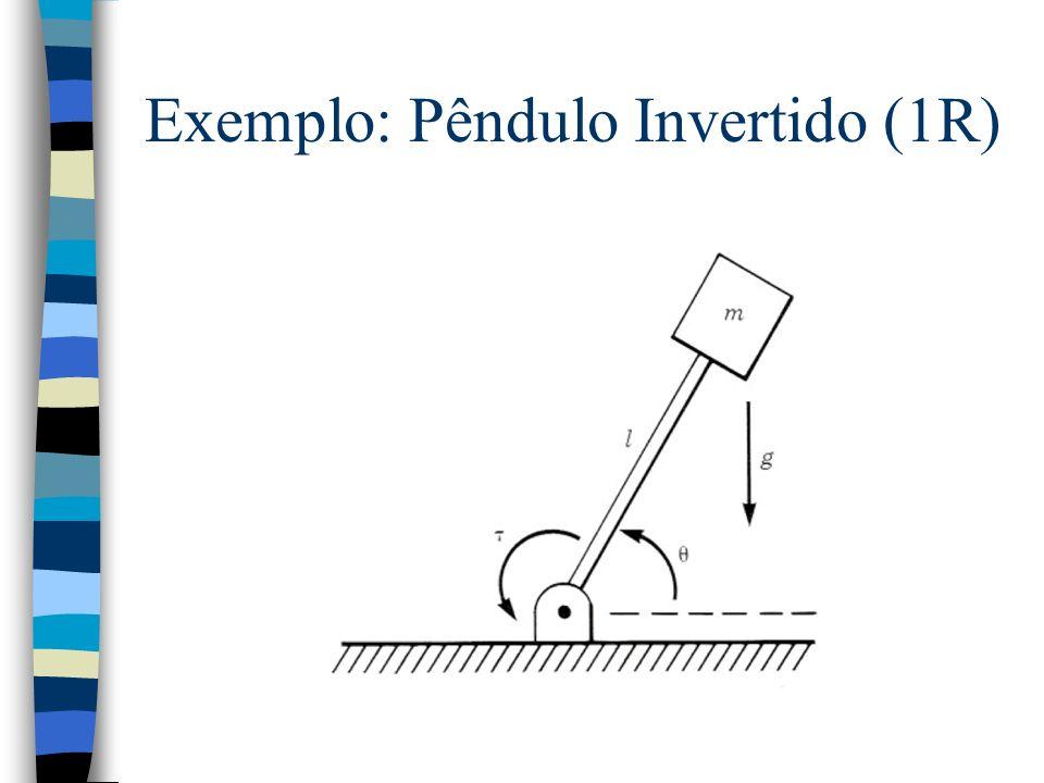 Exemplo: Pêndulo Invertido (1R)