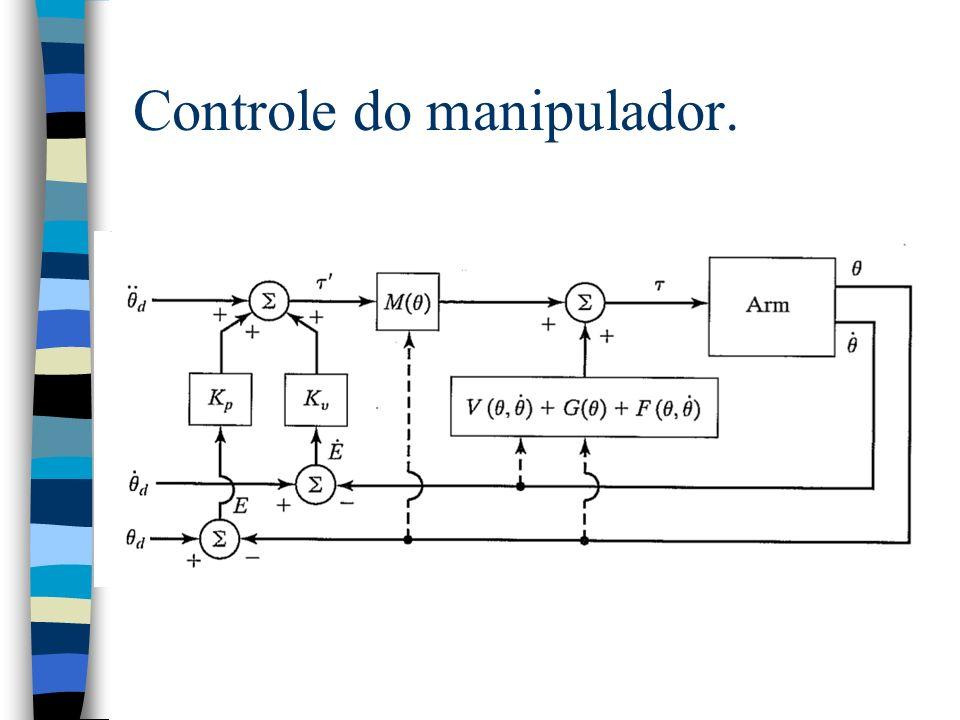 Controle do manipulador.