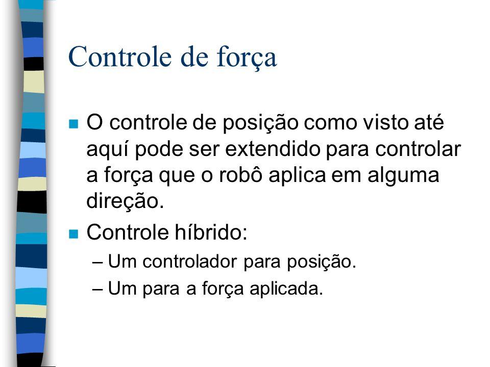 Controle de força n O controle de posição como visto até aquí pode ser extendido para controlar a força que o robô aplica em alguma direção.