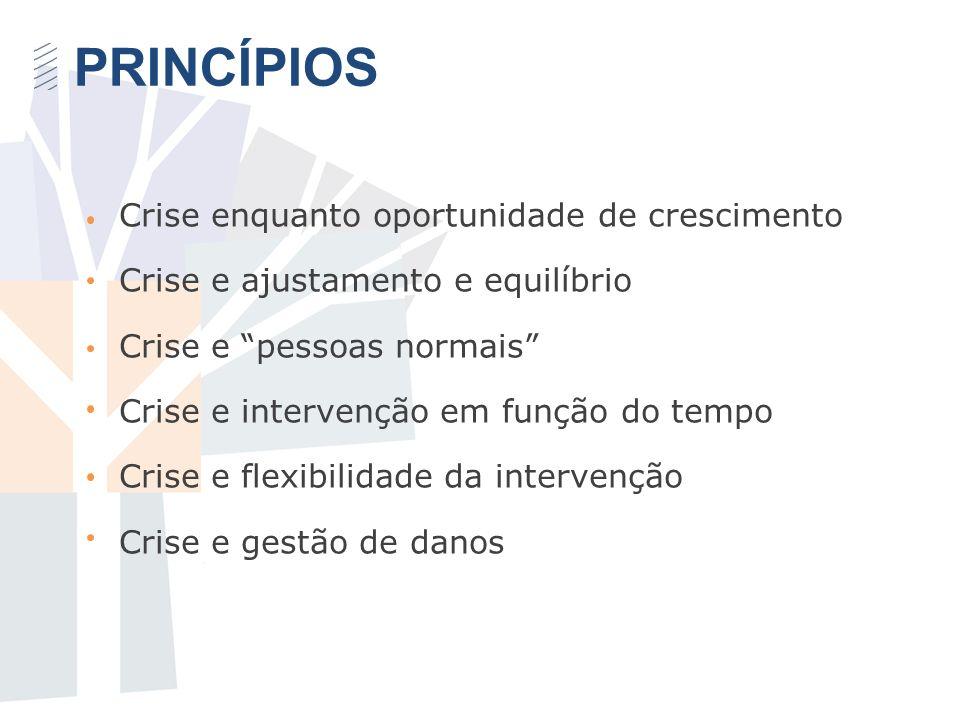 Crise enquanto oportunidade de crescimento Crise e ajustamento e equilíbrio Crise e pessoas normais Crise e intervenção em função do tempo Crise e fle