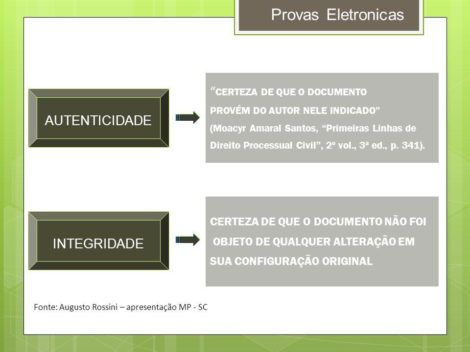 AUTENTICIDADE CERTEZA DE QUE O DOCUMENTO PROVÉM DO AUTOR NELE INDICADO (Moacyr Amaral Santos, Primeiras Linhas de Direito Processual Civil, 2º vol., 3