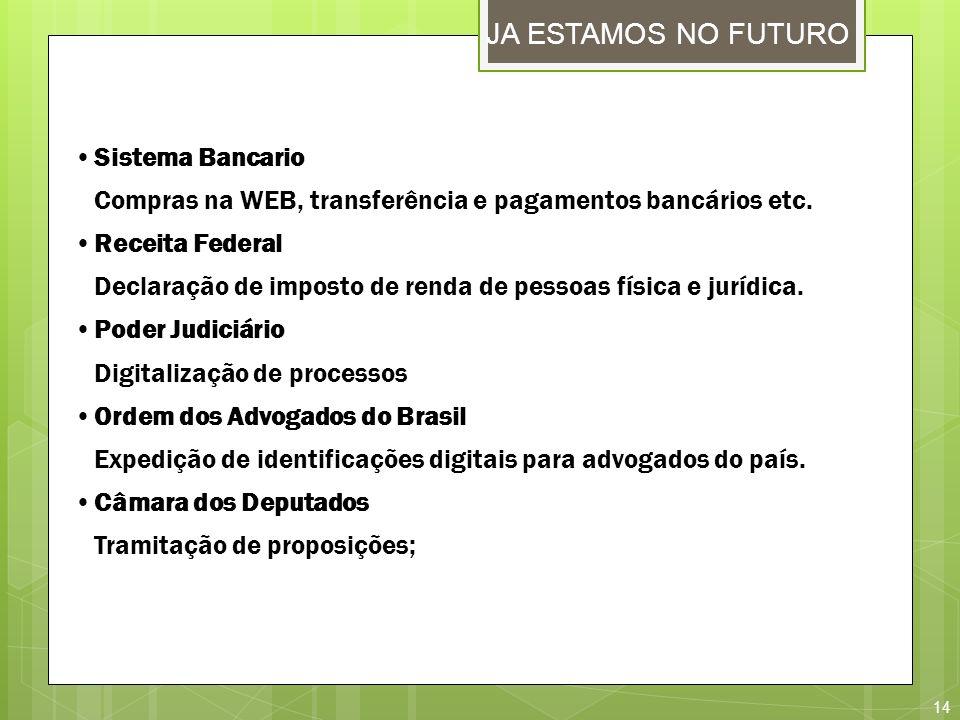 14 JA ESTAMOS NO FUTURO Sistema Bancario Compras na WEB, transferência e pagamentos bancários etc. Receita Federal Declaração de imposto de renda de p