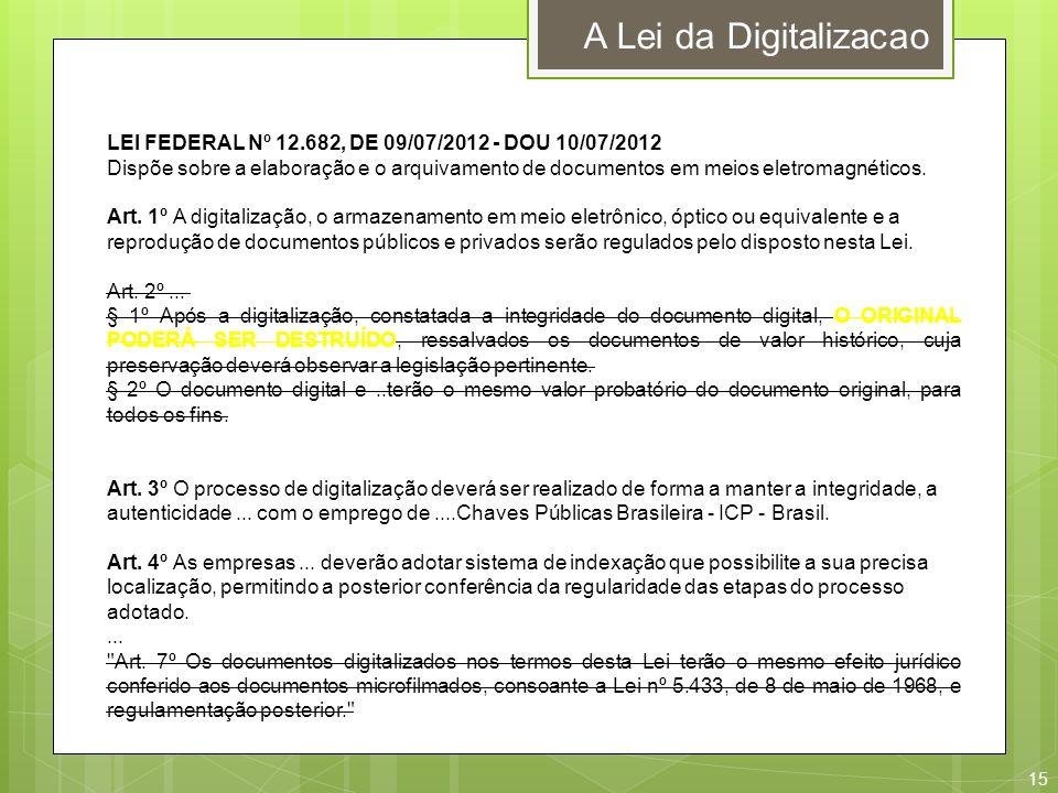 15 A Lei da Digitalizacao LEI FEDERAL Nº 12.682, DE 09/07/2012 - DOU 10/07/2012 Dispõe sobre a elaboração e o arquivamento de documentos em meios elet