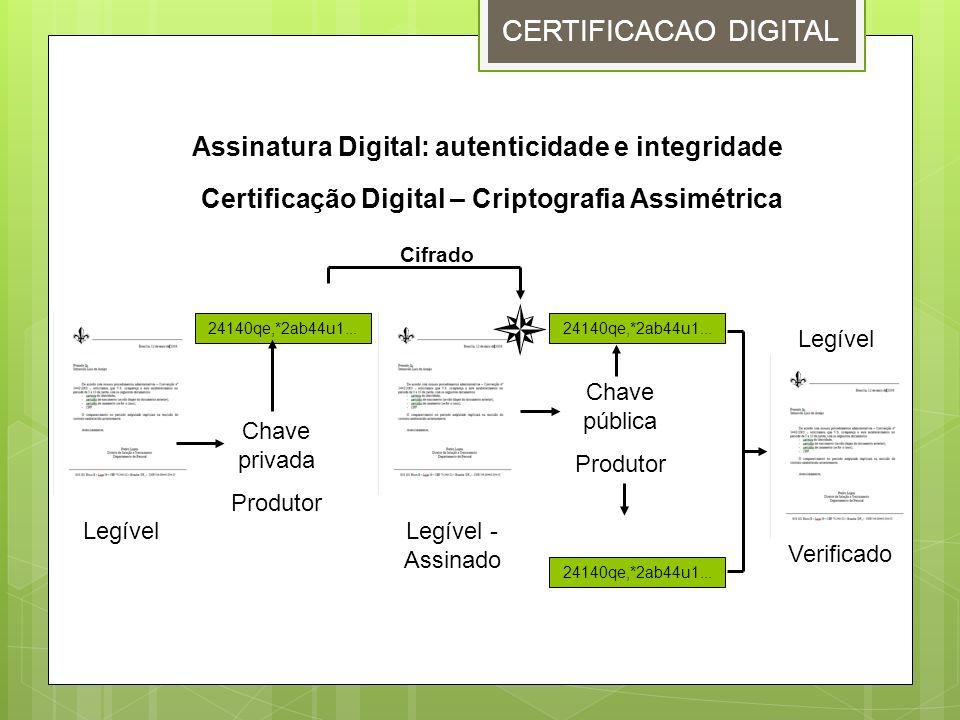CERTIFICACAO DIGITAL Certificação Digital – Criptografia Assimétrica Assinatura Digital: autenticidade e integridade Legível 24140qe,*2ab44u1... Hash